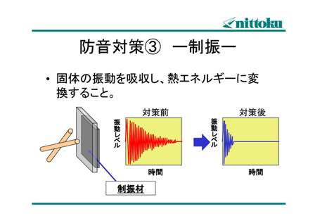 防音対策3制振
